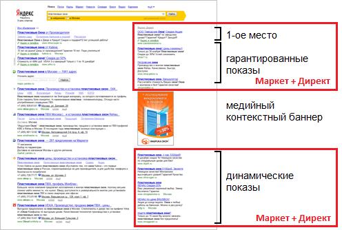 Яндексовский Маркет и Директ теперь конкурируют Seo.By